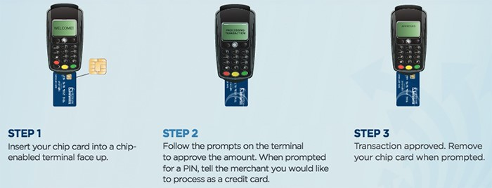 How to Use Your EMV Chip Card